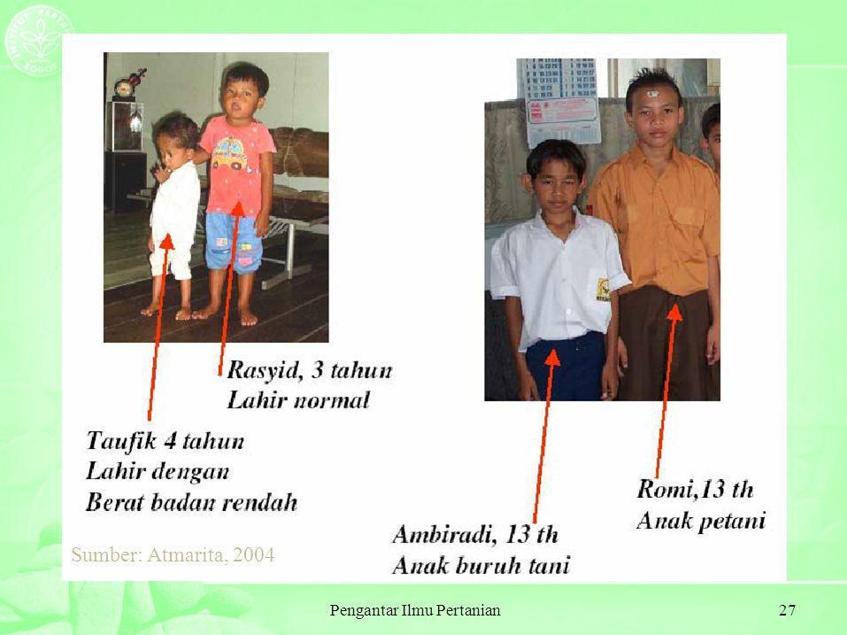 Pengantar Ilmu Pertanian27 Sumber: Atmarita, 2004