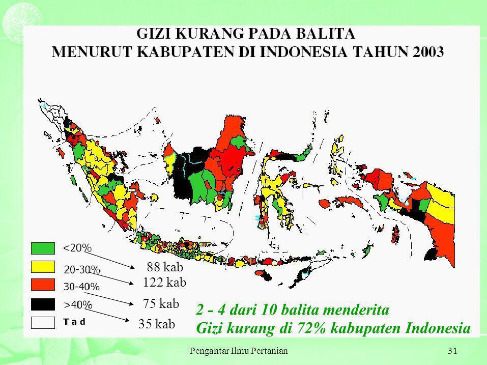 Pengantar Ilmu Pertanian31 88 kab 122 kab 75 kab 35 kab 2 - 4 dari 10 balita menderita Gizi kurang di 72% kabupaten Indonesia