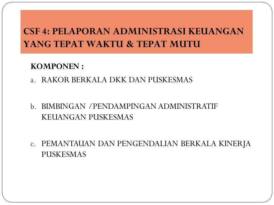 CSF 4: PELAPORAN ADMINISTRASI KEUANGAN YANG TEPAT WAKTU & TEPAT MUTU KOMPONEN : a. RAKOR BERKALA DKK DAN PUSKESMAS b. BIMBINGAN /PENDAMPINGAN ADMINIST