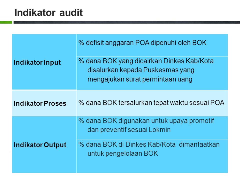 Indikator audit Indikator Input % defisit anggaran POA dipenuhi oleh BOK % dana BOK yang dicairkan Dinkes Kab/Kota disalurkan kepada Puskesmas yang me