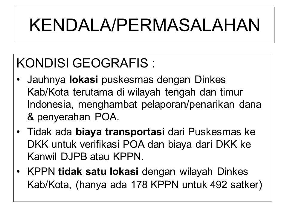 KONDISI GEOGRAFIS : Jauhnya lokasi puskesmas dengan Dinkes Kab/Kota terutama di wilayah tengah dan timur Indonesia, menghambat pelaporan/penarikan dan