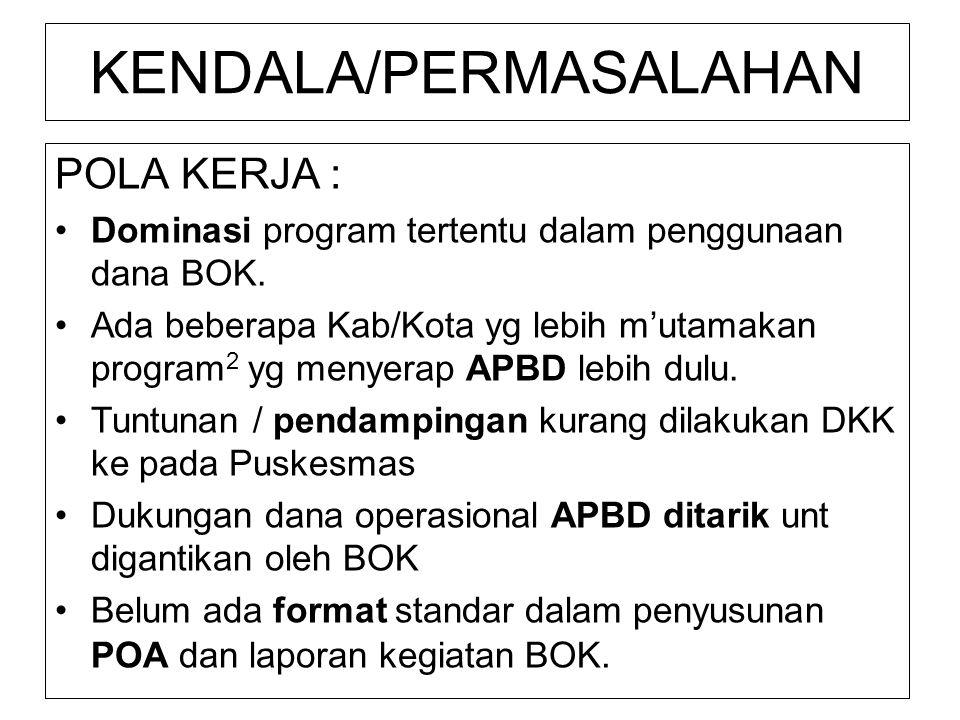 POLA KERJA : Dominasi program tertentu dalam penggunaan dana BOK. Ada beberapa Kab/Kota yg lebih m'utamakan program 2 yg menyerap APBD lebih dulu. Tun