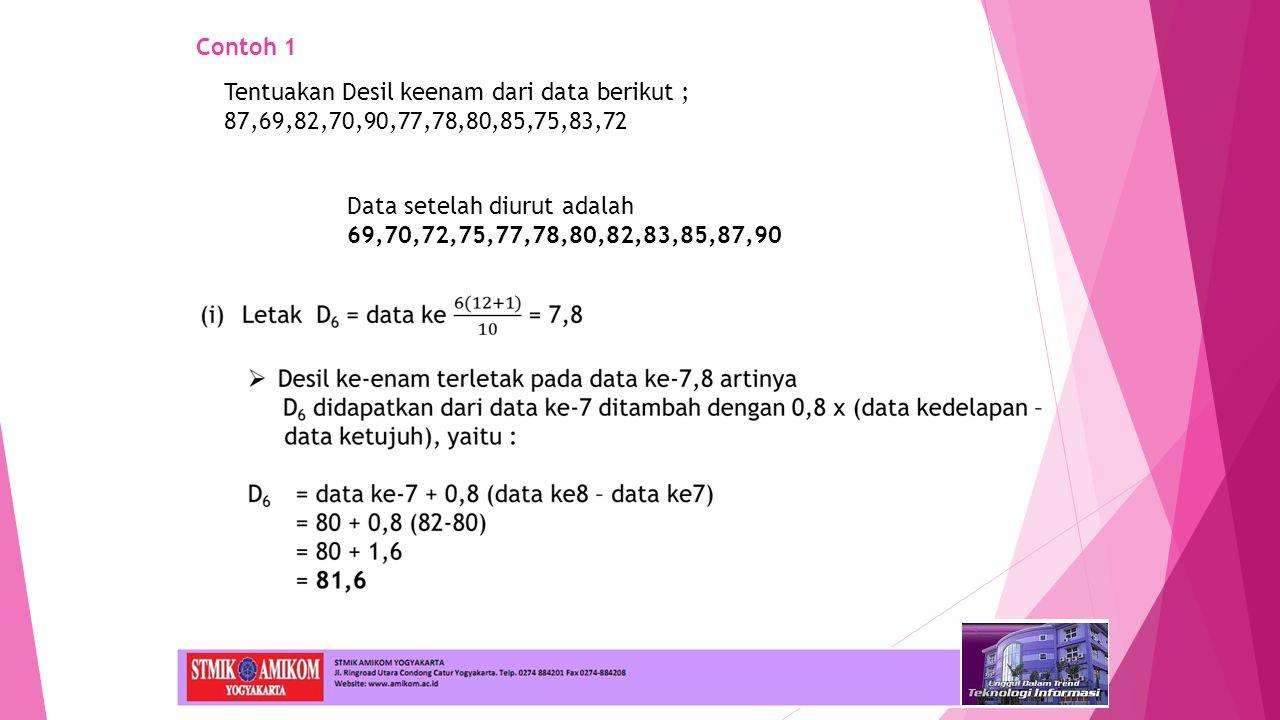 Contoh 1 Data setelah diurut adalah 69,70,72,75,77,78,80,82,83,85,87,90 Tentuakan Desil keenam dari data berikut ; 87,69,82,70,90,77,78,80,85,75,83,72