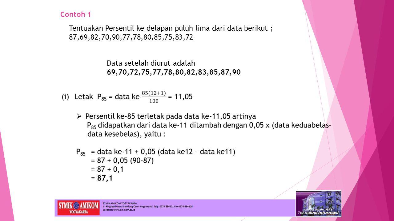 Contoh 1 Data setelah diurut adalah 69,70,72,75,77,78,80,82,83,85,87,90 Tentuakan Persentil ke delapan puluh lima dari data berikut ; 87,69,82,70,90,77,78,80,85,75,83,72