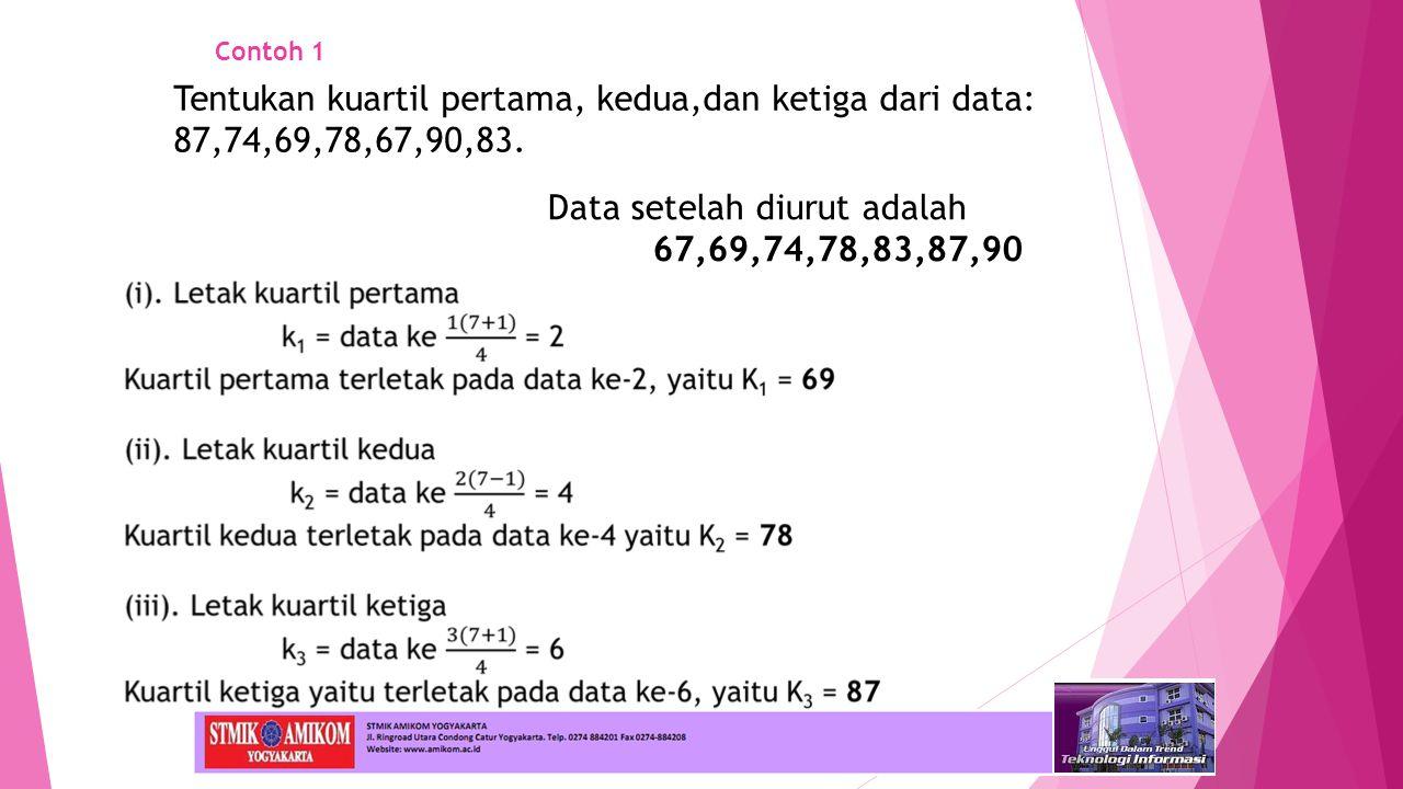 Contoh 1 Data setelah diurut adalah 67,69,74,78,83,87,90 Tentukan kuartil pertama, kedua,dan ketiga dari data: 87,74,69,78,67,90,83.