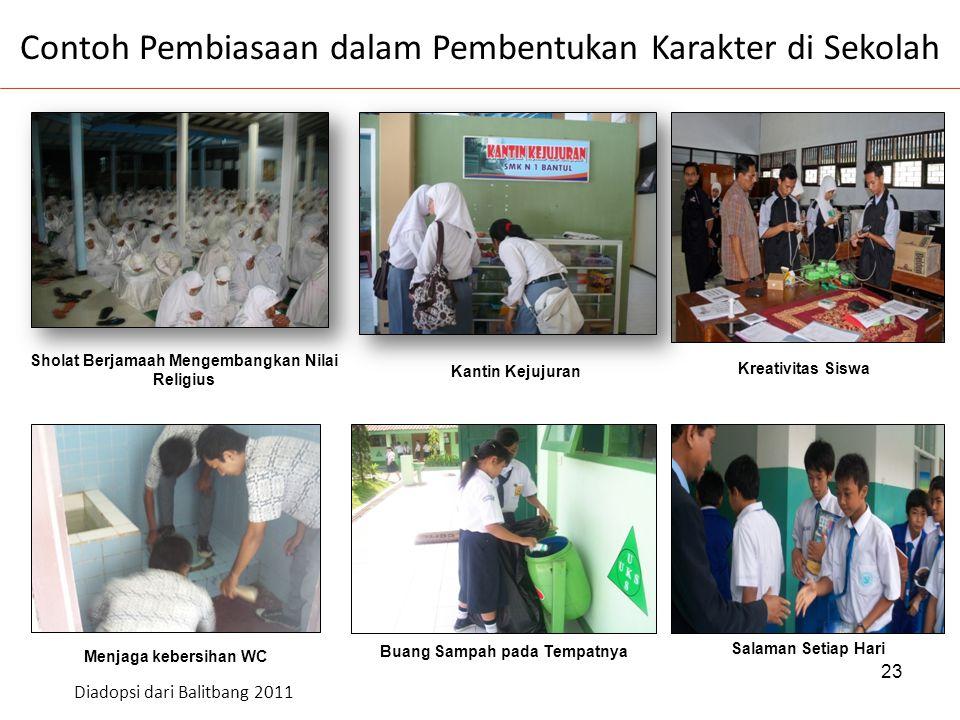 23 Buang Sampah pada Tempatnya Salaman Setiap Hari Menjaga kebersihan WC Kantin Kejujuran Sholat Berjamaah Mengembangkan Nilai Religius Kreativitas Si
