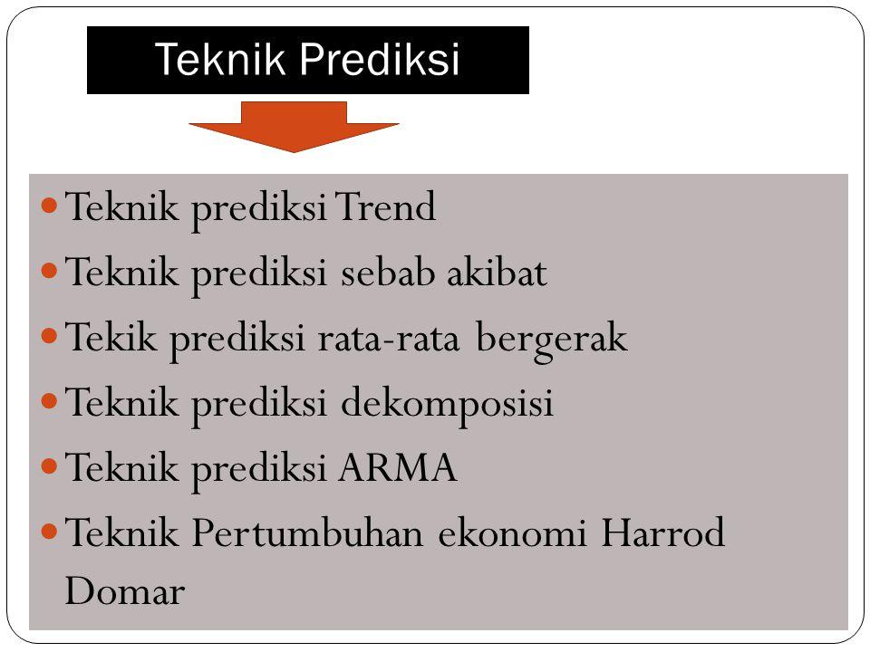Teknik prediksi Trend Teknik prediksi sebab akibat Tekik prediksi rata-rata bergerak Teknik prediksi dekomposisi Teknik prediksi ARMA Teknik Pertumbuhan ekonomi Harrod Domar Teknik Prediksi