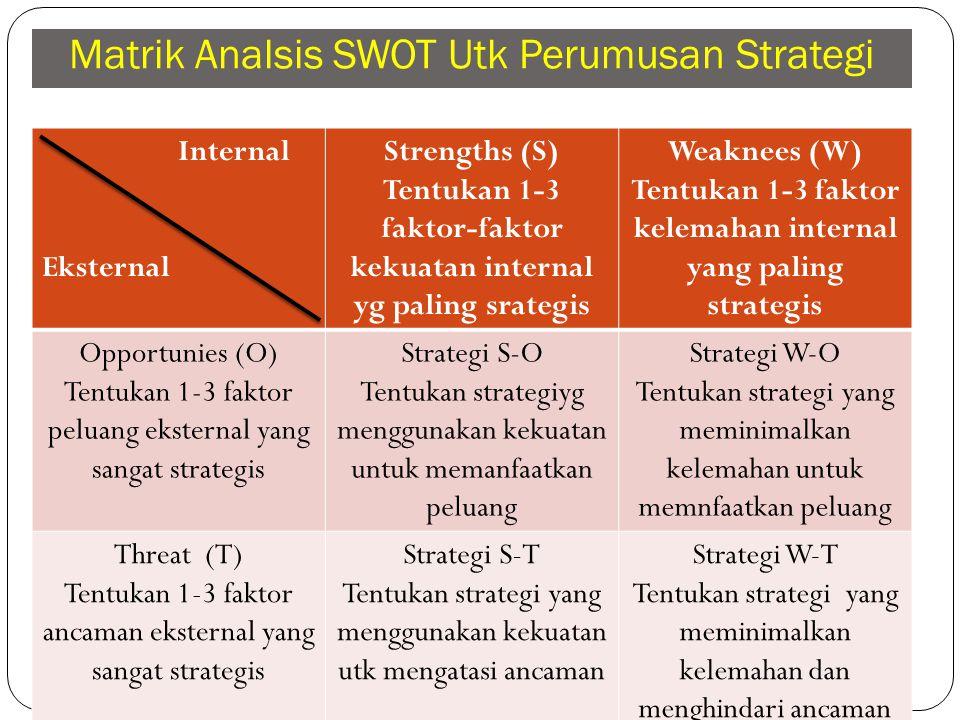Matrik Analsis SWOT Utk Perumusan Strategi Internal Eksternal Strengths (S) Tentukan 1-3 faktor-faktor kekuatan internal yg paling srategis Weaknees (W) Tentukan 1-3 faktor kelemahan internal yang paling strategis Opportunies (O) Tentukan 1-3 faktor peluang eksternal yang sangat strategis Strategi S-O Tentukan strategiyg menggunakan kekuatan untuk memanfaatkan peluang Strategi W-O Tentukan strategi yang meminimalkan kelemahan untuk memnfaatkan peluang Threat (T) Tentukan 1-3 faktor ancaman eksternal yang sangat strategis Strategi S-T Tentukan strategi yang menggunakan kekuatan utk mengatasi ancaman Strategi W-T Tentukan strategi yang meminimalkan kelemahan dan menghindari ancaman