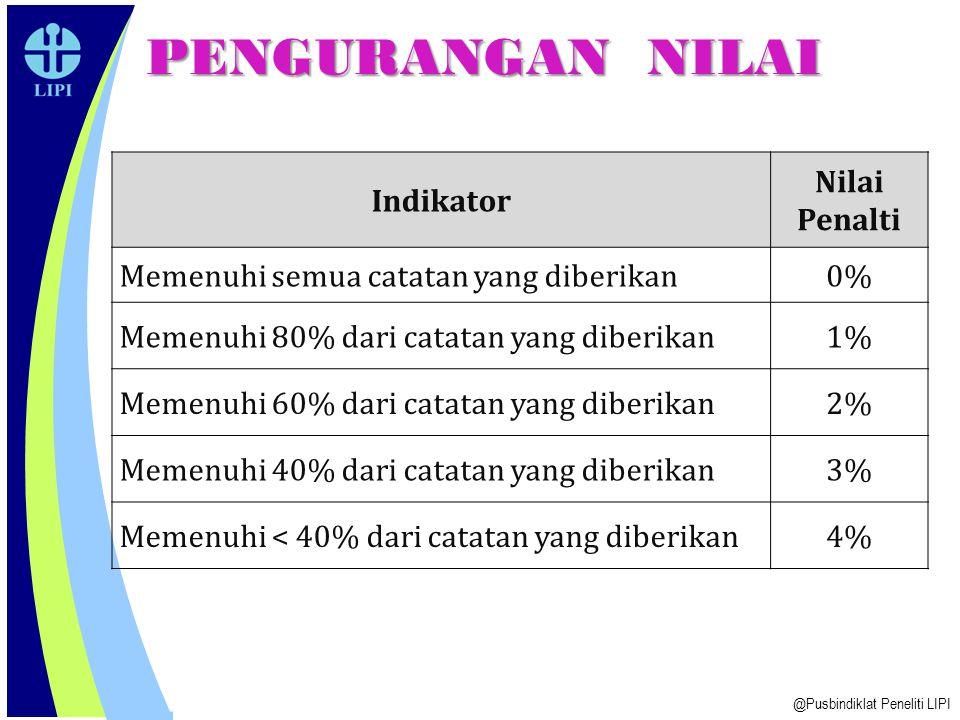 HASIL PENILAIAN @Pusbindiklat Peneliti LIPI PERATURAN KEPALA LIPI NO. 04/E/2011 KLASIFI-KASINILAI Terakreditasi1.Total lebih besar dari atau sama deng
