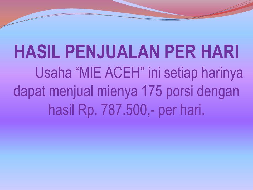 HASIL PENJUALAN PER HARI Usaha MIE ACEH ini setiap harinya dapat menjual mienya 175 porsi dengan hasil Rp.