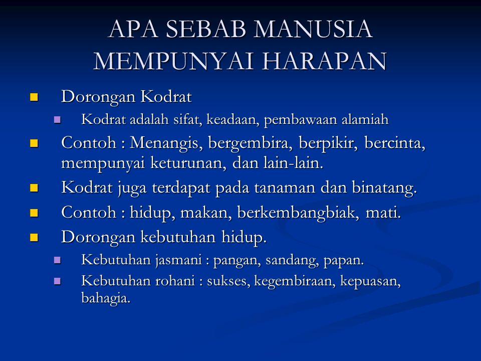 Abraham Maslow mengatakan ada 5 macam kebutuhan manusia : Harapan untuk memperoleh kelangsungan hidup (survival) Harapan untuk memperoleh kelangsungan hidup (survival) Harapan untuk memperoleh keamanan (safety).
