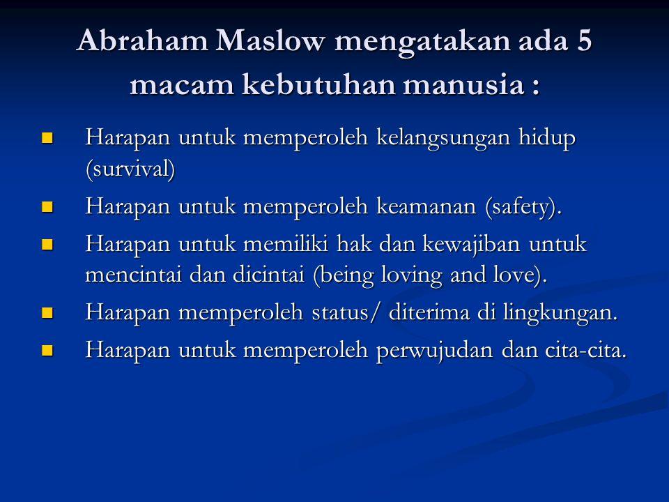 Abraham Maslow mengatakan ada 5 macam kebutuhan manusia : Harapan untuk memperoleh kelangsungan hidup (survival) Harapan untuk memperoleh kelangsungan
