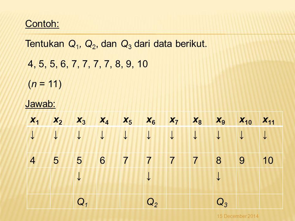 Contoh: Tentukan Q 1, Q 2, dan Q 3 dari data berikut. 4, 5, 5, 6, 7, 7, 7, 7, 8, 9, 10 (n = 11) Jawab: x1x1 x2x2 x3x3 x4x4 x5x5 x6x6 x7x7 x8x8 x9x9 x