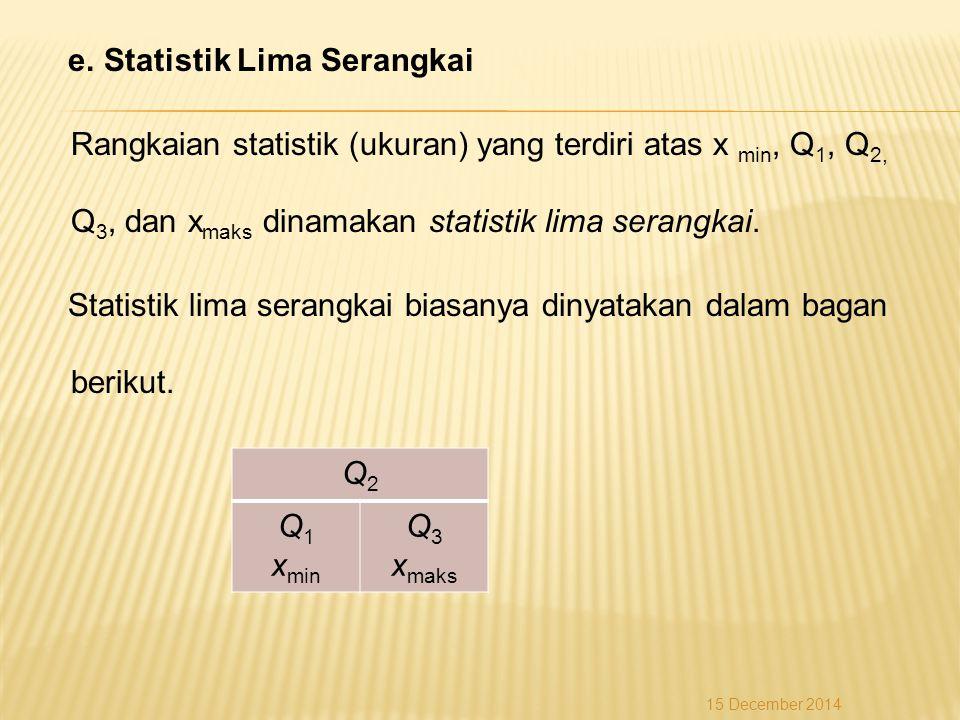 e. Statistik Lima Serangkai Rangkaian statistik (ukuran) yang terdiri atas x min, Q 1, Q 2, Q 3, dan x maks dinamakan statistik lima serangkai. Statis
