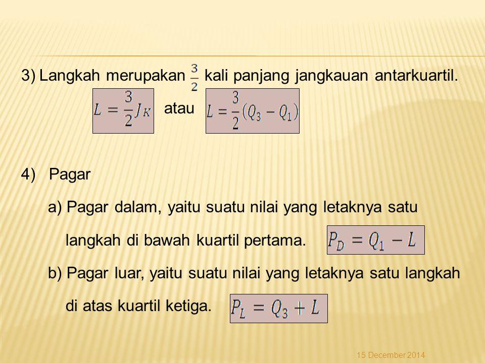 3)Langkah merupakan kali panjang jangkauan antarkuartil. atau 4) Pagar a) Pagar dalam, yaitu suatu nilai yang letaknya satu langkah di bawah kuartil p