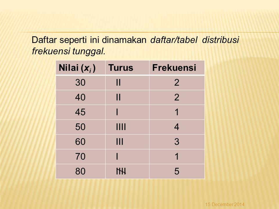Daftar seperti ini dinamakan daftar/tabel distribusi frekuensi tunggal. Nilai (x i )TurusFrekuensi 30 II2 40 II2 45 I1 50 IIII4 60 III3 70 I1 80 IIII5