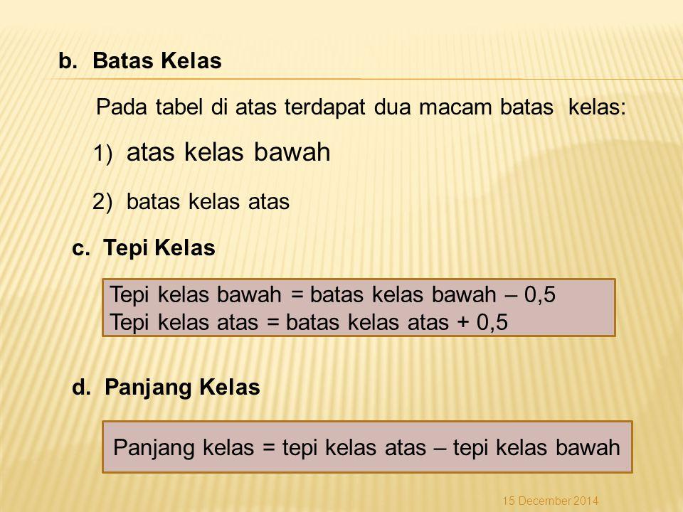 b.Batas Kelas Pada tabel di atas terdapat dua macam batas kelas: 1) atas kelas bawah 2)batas kelas atas c. Tepi Kelas d. Panjang Kelas Tepi kelas bawa