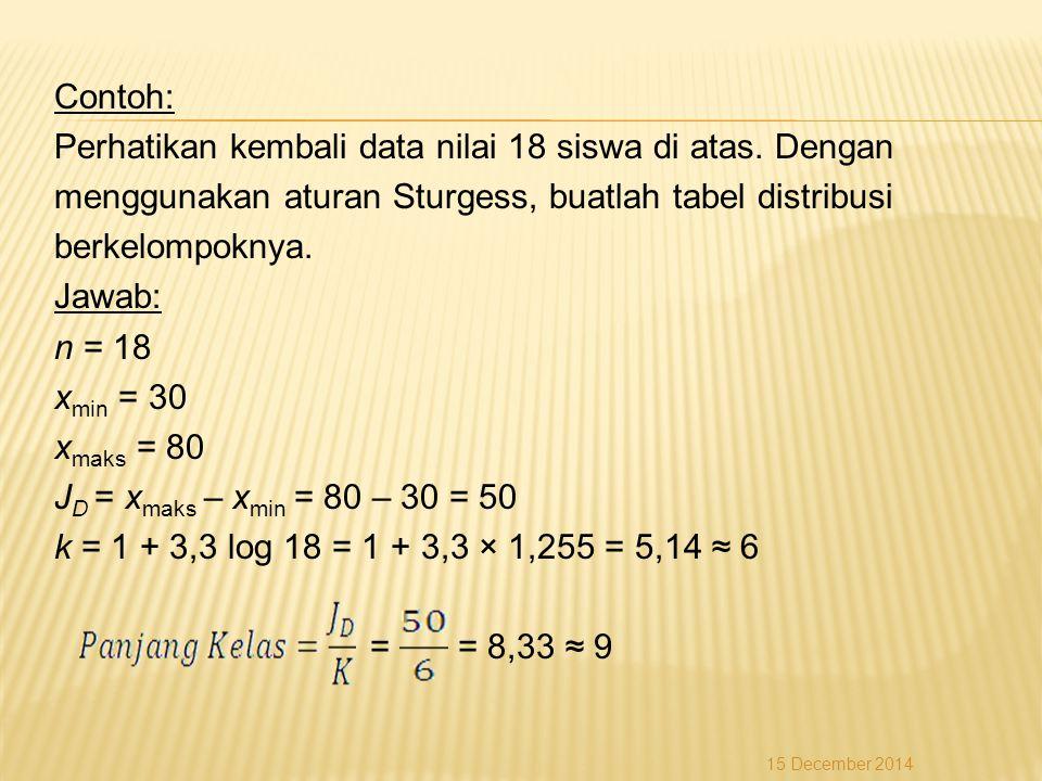 Contoh: Perhatikan kembali data nilai 18 siswa di atas. Dengan menggunakan aturan Sturgess, buatlah tabel distribusi berkelompoknya. Jawab: n = 18 x m