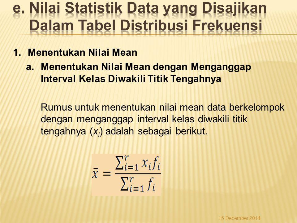 1.Menentukan Nilai Mean a.Menentukan Nilai Mean dengan Menganggap Interval Kelas Diwakili Titik Tengahnya Rumus untuk menentukan nilai mean data berke