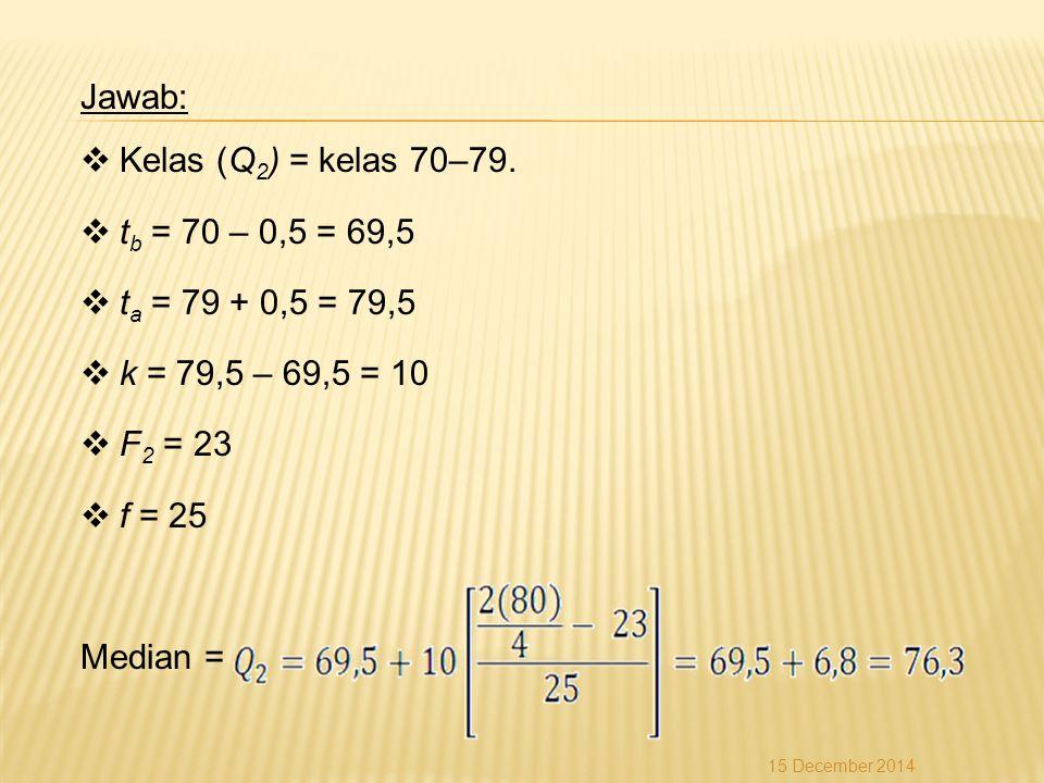 Jawab:  Kelas (Q 2 ) = kelas 70–79.  t b = 70 – 0,5 = 69,5  t a = 79 + 0,5 = 79,5  k = 79,5 – 69,5 = 10  F 2 = 23  f = 25 Median = 15 December 2