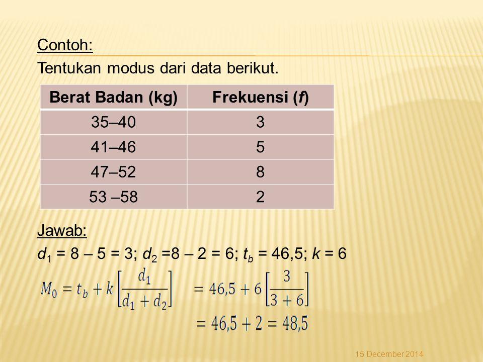 Contoh: Tentukan modus dari data berikut. Jawab: d 1 = 8 – 5 = 3; d 2 =8 – 2 = 6; t b = 46,5; k = 6 Berat Badan (kg)Frekuensi (f) 35–403 41–465 47–528