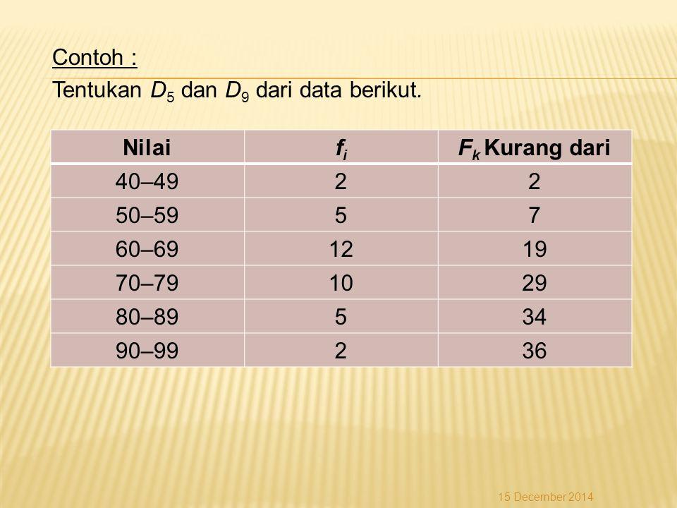 Contoh : Tentukan D 5 dan D 9 dari data berikut. Nilaififi F k Kurang dari 40–4922 50–5957 60–691219 70–791029 80–89534 90–99236 15 December 2014