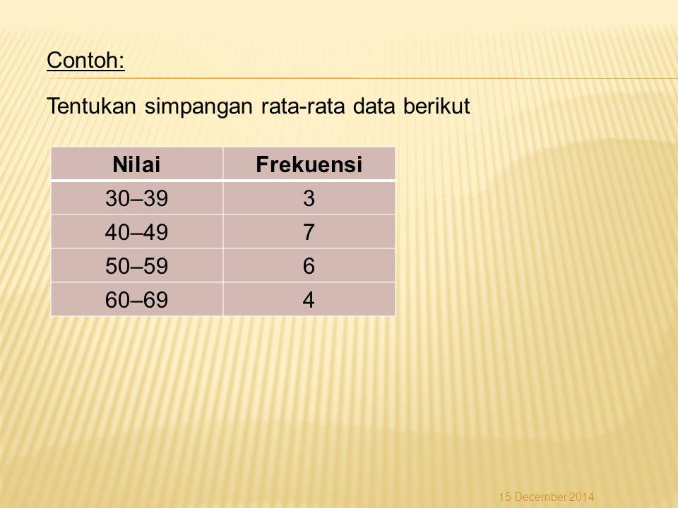 Contoh: Tentukan simpangan rata-rata data berikut NilaiFrekuensi 30–393 40–497 50–596 60–694 15 December 2014