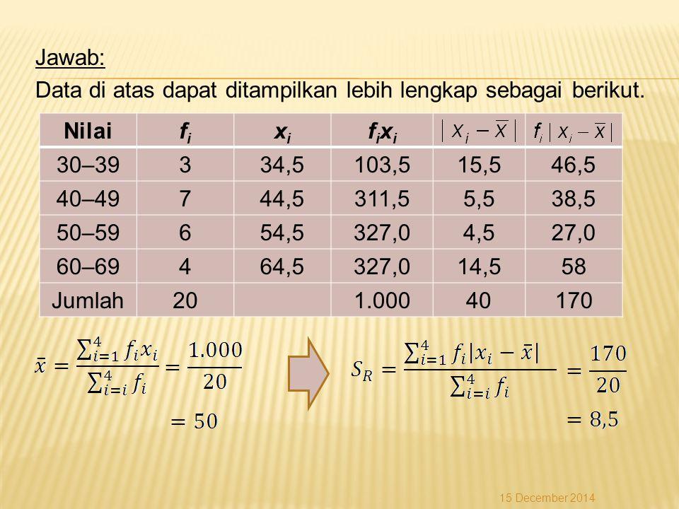 Jawab: Data di atas dapat ditampilkan lebih lengkap sebagai berikut. Nilaififi xixi fixifixi 30–39334,5103,515,546,5 40–49744,5311,55,538,5 50–59654,5
