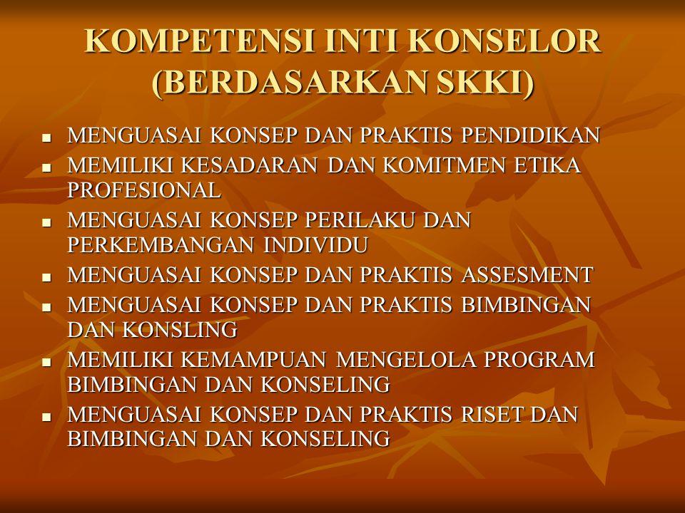 ASPEK LEGAL DAN KONDISI OBYEKTIF KONSELOR UU No.20/2003 PP No.