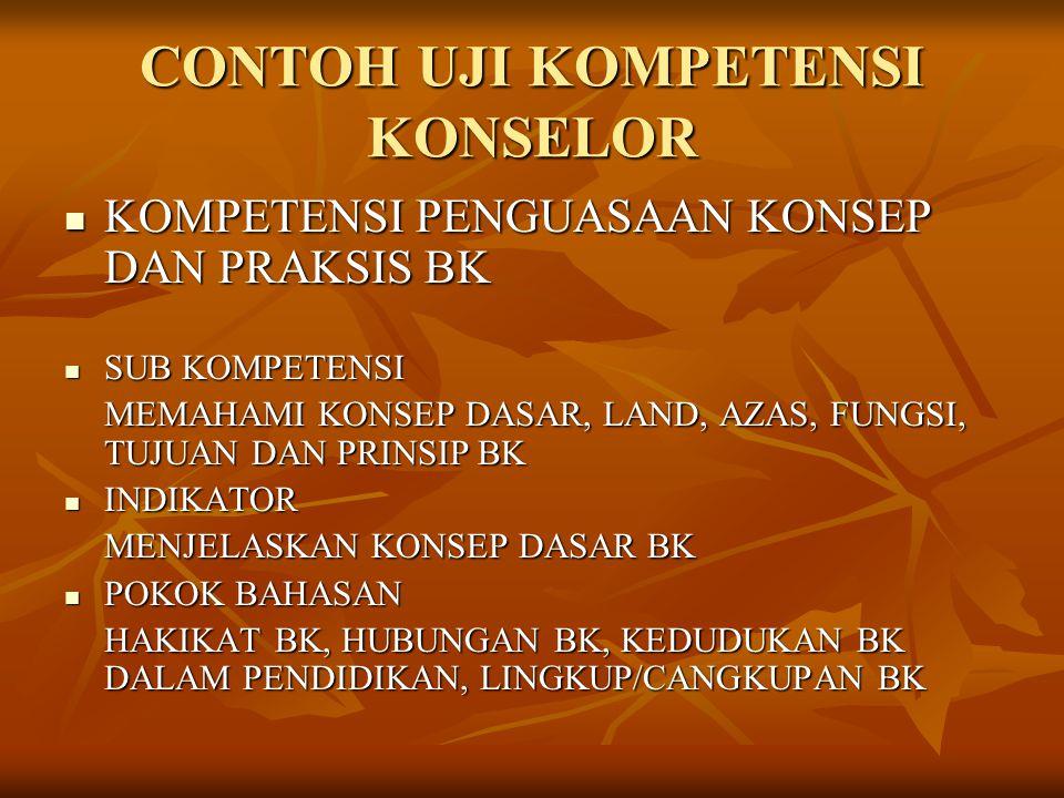 KOMPETENSI PROFESIONAL 1.MEMAHAMI KAIDAH PERILAKU INDIVIDU DAN KELOMPOK 2.