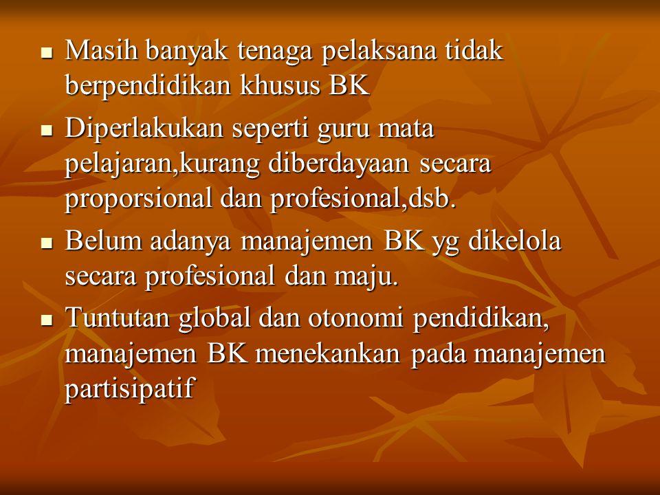 Masih banyak tenaga pelaksana tidak berpendidikan khusus BK Diperlakukan seperti guru mata pelajaran,kurang diberdayaan secara proporsional dan profesional,dsb.