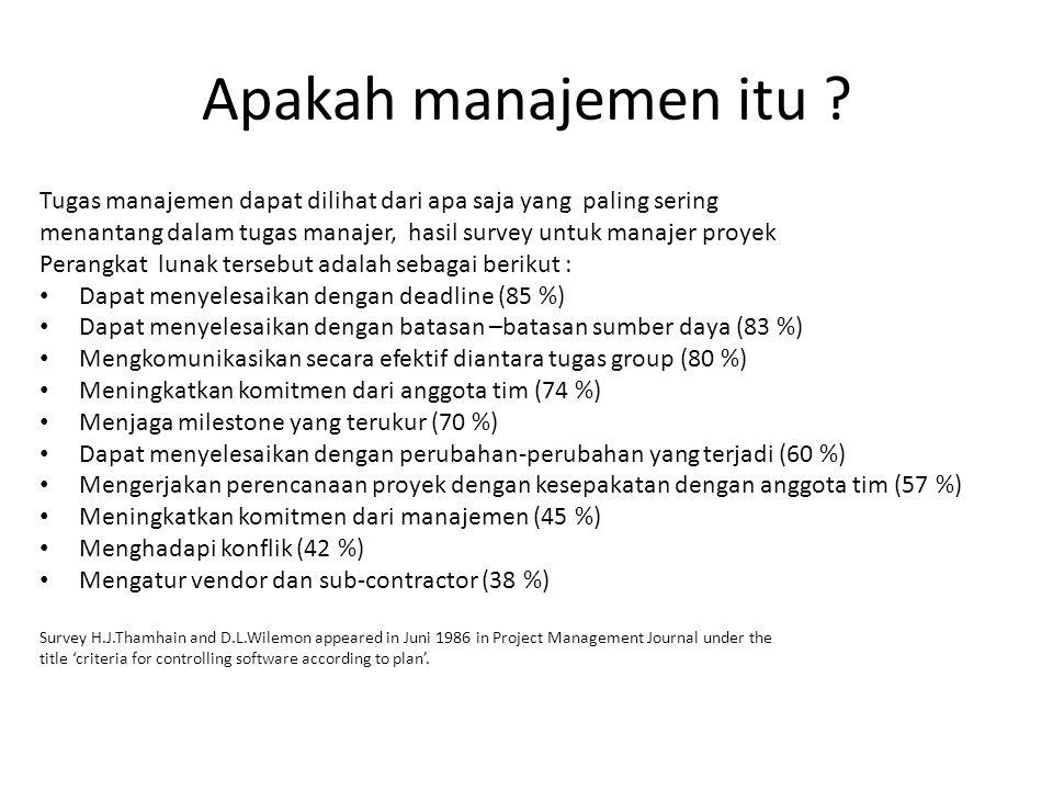 Apakah manajemen itu ? Tugas manajemen dapat dilihat dari apa saja yang paling sering menantang dalam tugas manajer, hasil survey untuk manajer proyek