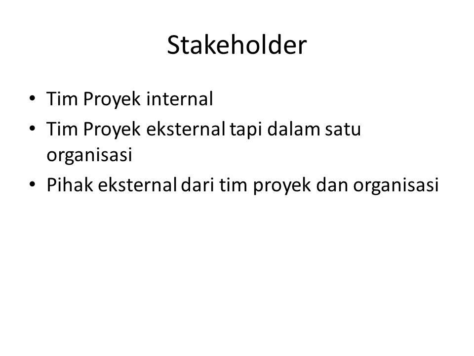 Stakeholder Tim Proyek internal Tim Proyek eksternal tapi dalam satu organisasi Pihak eksternal dari tim proyek dan organisasi