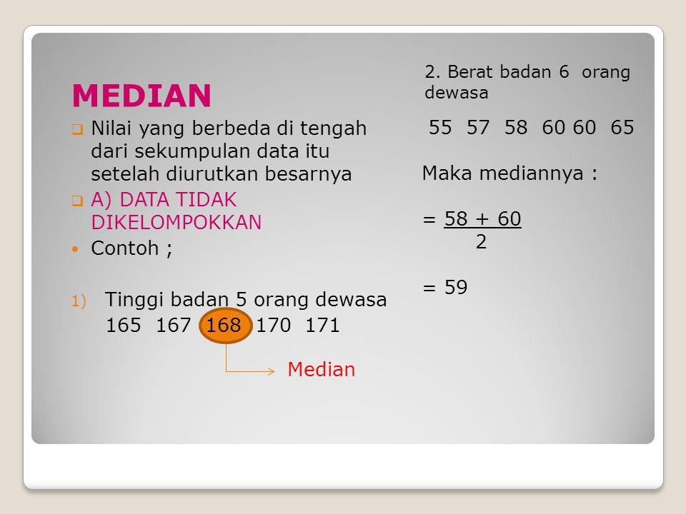 2. Berat badan 6 orang dewasa 55 57 58 60 60 65 Maka mediannya : = 58 + 60 2 = 59 MEDIAN  Nilai yang berbeda di tengah dari sekumpulan data itu setel