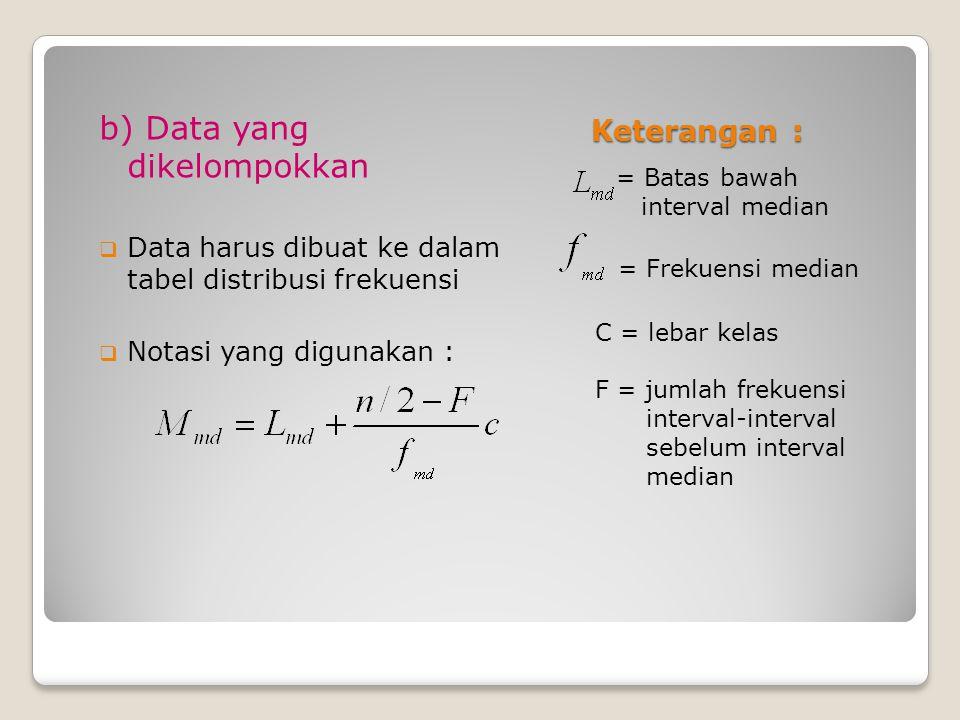 Keterangan : = Batas bawah interval median b) Data yang dikelompokkan  Data harus dibuat ke dalam tabel distribusi frekuensi  Notasi yang digunakan