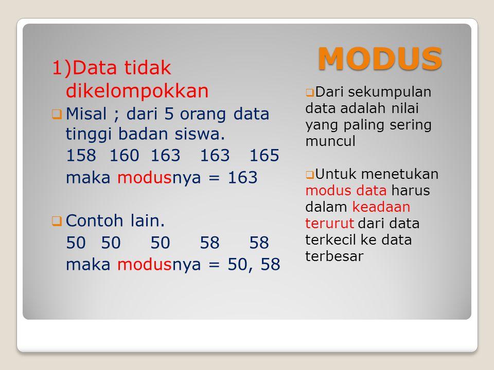 MODUS  Dari sekumpulan data adalah nilai yang paling sering muncul  Untuk menetukan modus data harus dalam keadaan terurut dari data terkecil ke dat