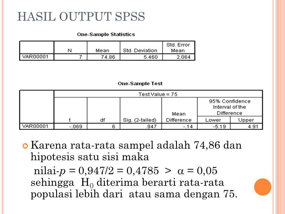 HASIL OUTPUT SPSS Karena rata-rata sampel adalah 74,86 dan hipotesis satu sisi maka nilai- p = 0,947/2 = 0,4785 >  = 0,05 sehingga H 0 diterima berarti rata-rata populasi lebih dari atau sama dengan 75.