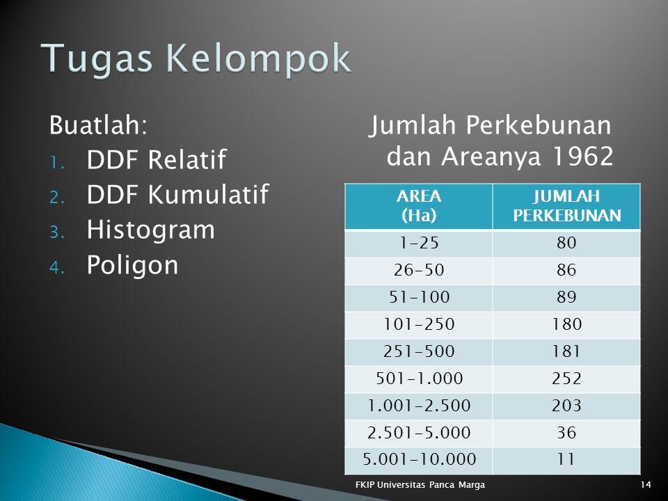 Buatlah: 1. DDF Relatif 2. DDF Kumulatif 3. Histogram 4. Poligon FKIP Universitas Panca Marga14 Jumlah Perkebunan dan Areanya 1962 AREA (Ha) JUMLAH PE