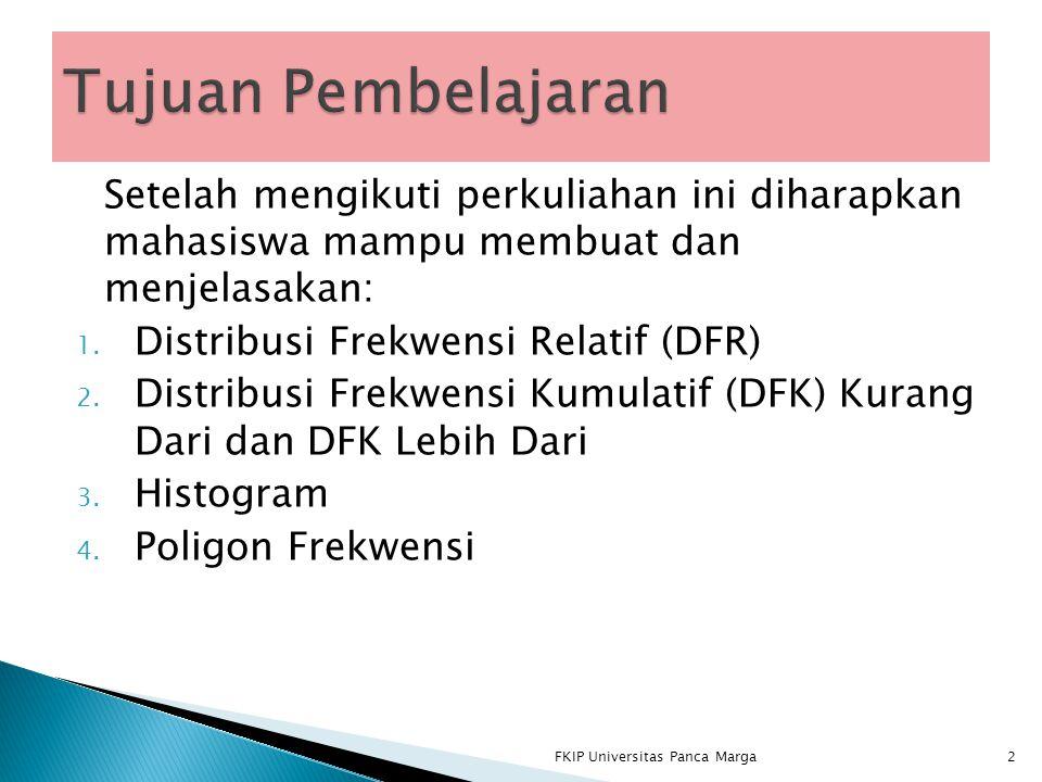 Setelah mengikuti perkuliahan ini diharapkan mahasiswa mampu membuat dan menjelasakan: 1. Distribusi Frekwensi Relatif (DFR) 2. Distribusi Frekwensi K
