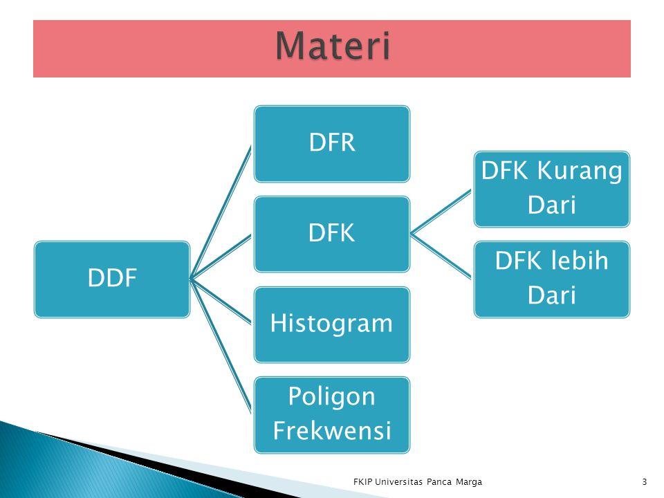 Buatlah: 1.DDF Relatif 2. DDF Kumulatif 3. Histogram 4.