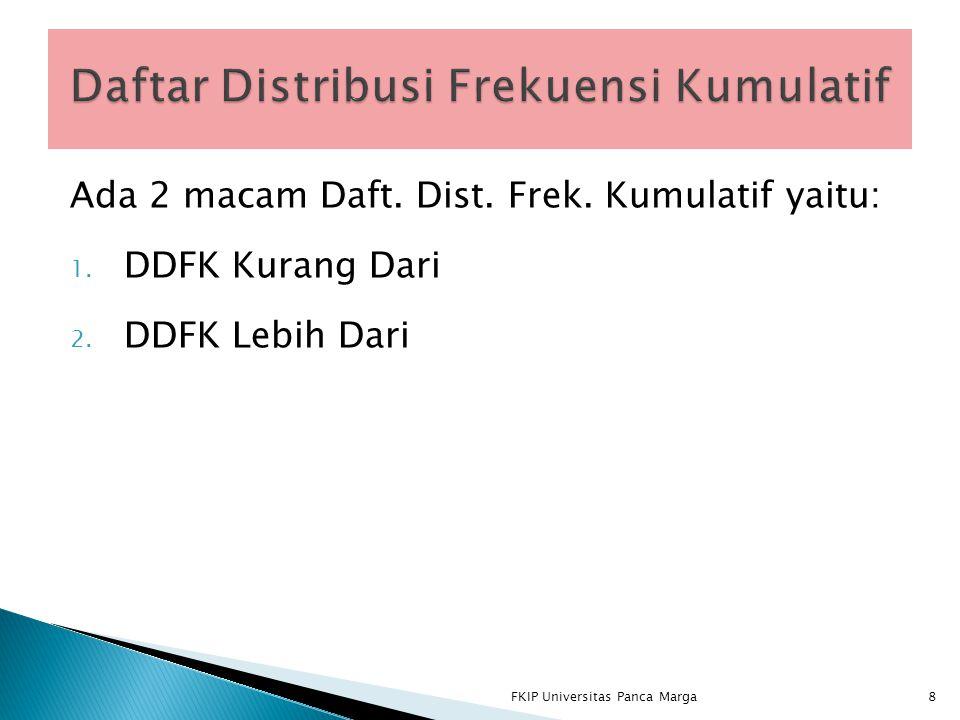Ada 2 macam Daft. Dist. Frek. Kumulatif yaitu: 1. DDFK Kurang Dari 2. DDFK Lebih Dari FKIP Universitas Panca Marga8