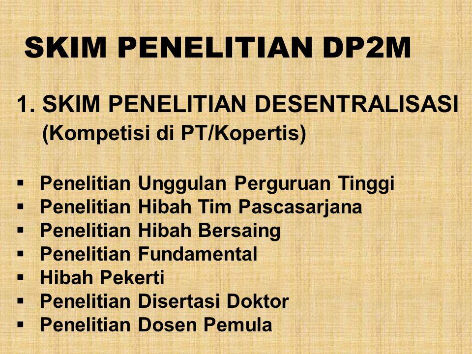 SKIM PENELITIAN DP2M 1. SKIM PENELITIAN DESENTRALISASI (Kompetisi di PT/Kopertis)  Penelitian Unggulan Perguruan Tinggi  Penelitian Hibah Tim Pascas