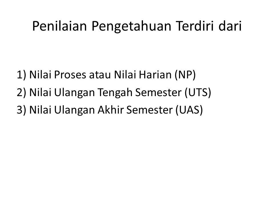 Penilaian Pengetahuan Terdiri dari 1) Nilai Proses atau Nilai Harian (NP) 2) Nilai Ulangan Tengah Semester (UTS) 3) Nilai Ulangan Akhir Semester (UAS)