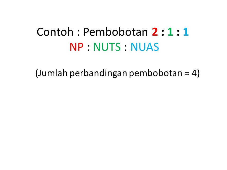 Contoh : Pembobotan 2 : 1 : 1 NP : NUTS : NUAS (Jumlah perbandingan pembobotan = 4)