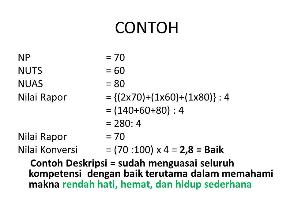 CONTOH NP= 70 NUTS= 60 NUAS= 80 Nilai Rapor= {(2x70)+(1x60)+(1x80)} : 4 = (140+60+80) : 4 = 280: 4 Nilai Rapor= 70 Nilai Konversi= (70 :100) x 4 = 2,8
