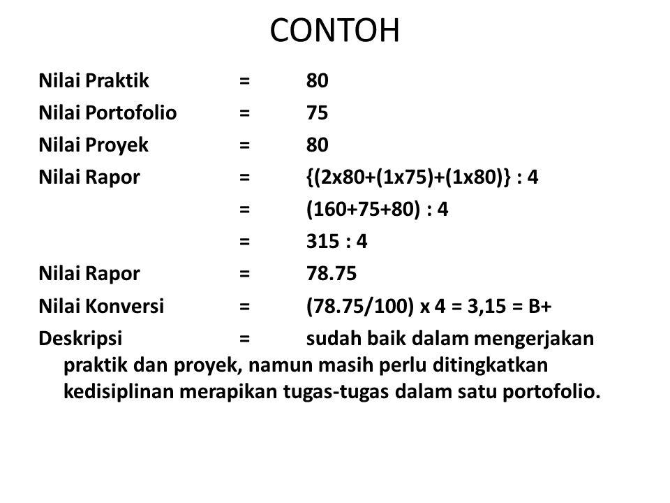 CONTOH Nilai Praktik= 80 Nilai Portofolio= 75 Nilai Proyek= 80 Nilai Rapor= {(2x80+(1x75)+(1x80)} : 4 = (160+75+80) : 4 = 315 : 4 Nilai Rapor = 78.75