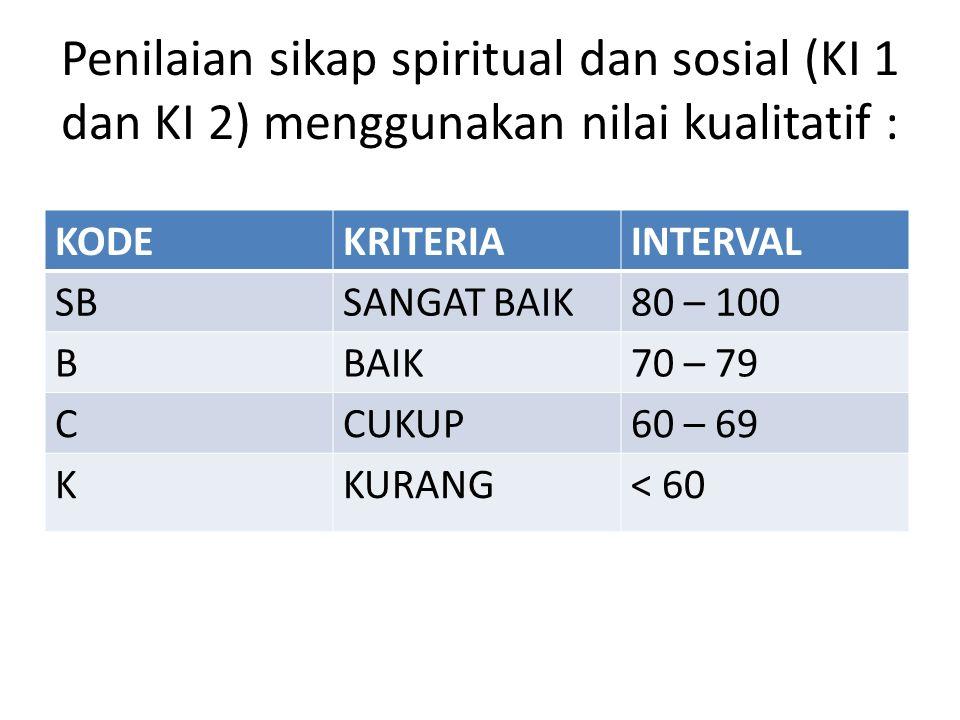 Penilaian sikap spiritual dan sosial (KI 1 dan KI 2) menggunakan nilai kualitatif : KODEKRITERIAINTERVAL SBSANGAT BAIK80 – 100 BBAIK70 – 79 CCUKUP60 –