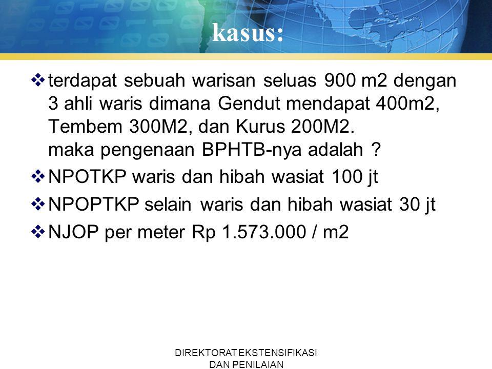 kasus:  terdapat sebuah warisan seluas 900 m2 dengan 3 ahli waris dimana Gendut mendapat 400m2, Tembem 300M2, dan Kurus 200M2.