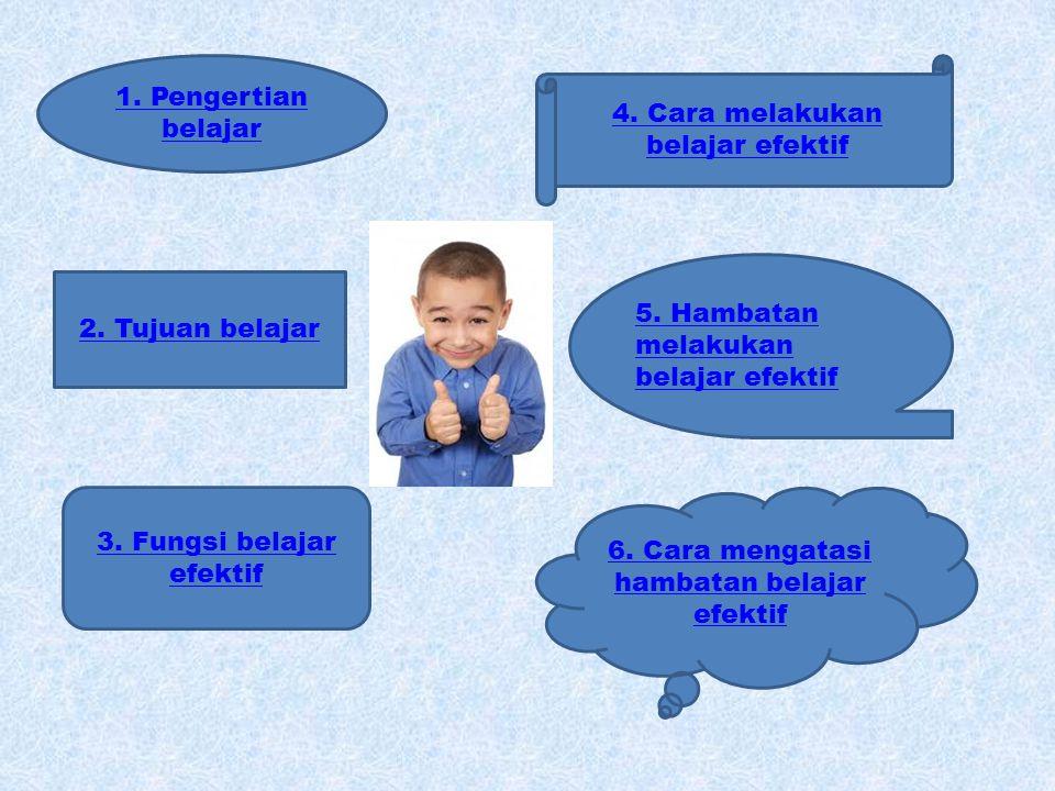 1. Pengertian belajar 2. Tujuan belajar 3. Fungsi belajar efektif 5. Hambatan melakukan belajar efektif 6. Cara mengatasi hambatan belajar efektif 4.