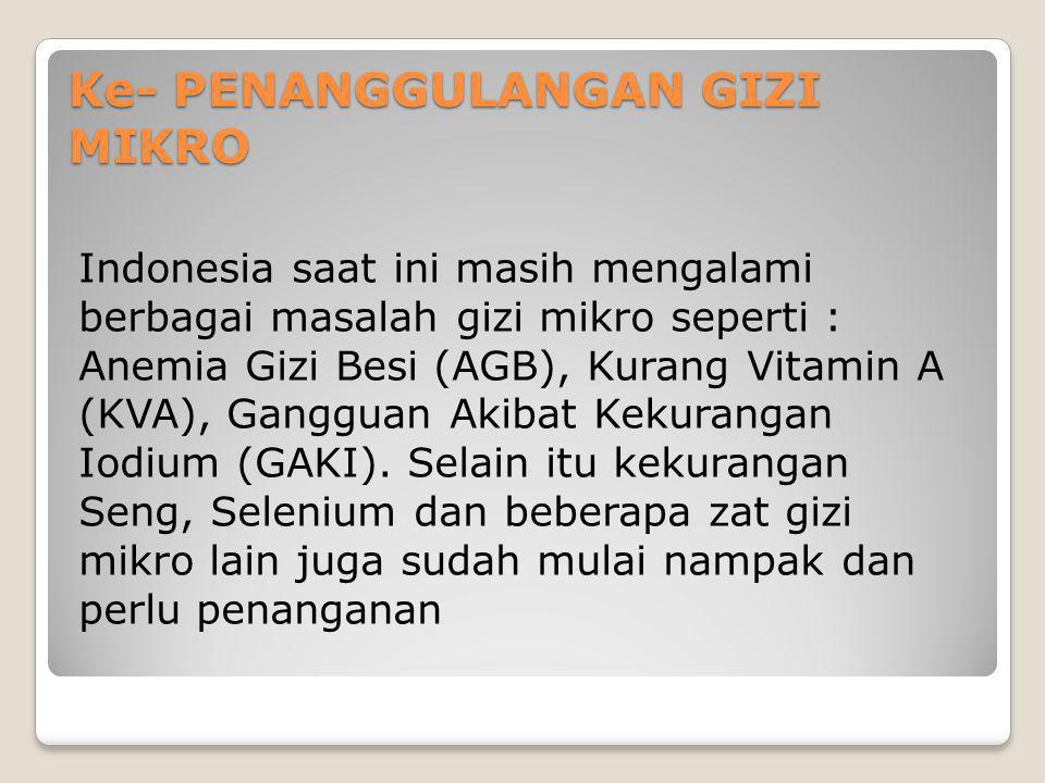 Ke- PENANGGULANGAN GIZI MIKRO Indonesia saat ini masih mengalami berbagai masalah gizi mikro seperti : Anemia Gizi Besi (AGB), Kurang Vitamin A (KVA),
